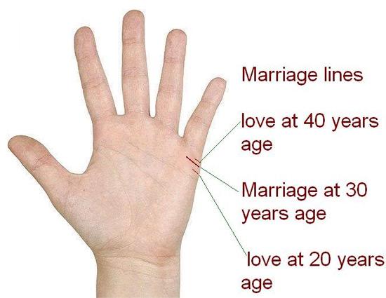 अगर आपके हाथ में है ये रेखा, हो सकता है प्रेम विवाह