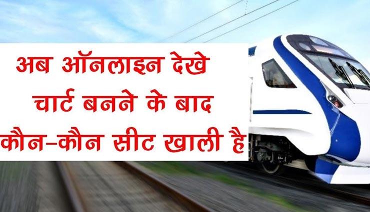अब ट्रेन का चार्ट बनने के बाद भी मिल सकती हैं सीट, रेलवे ने शुरू की नई सुविधा